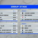 Worlds Championship Group Stage Predictions 11 Oct